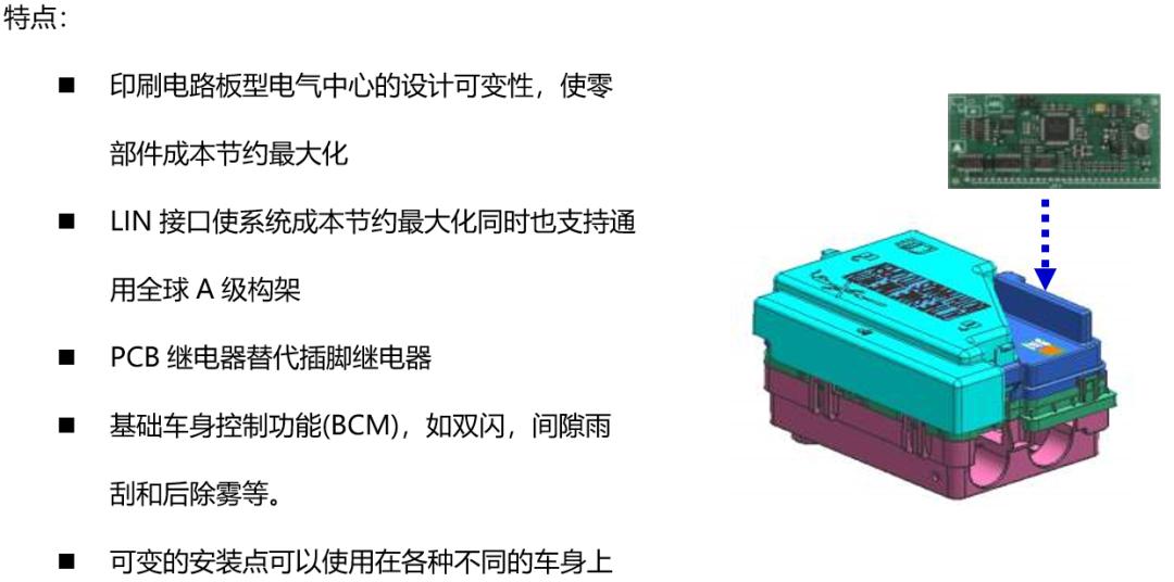 什么是智能电器盒,MOSFET优势特点有哪些?