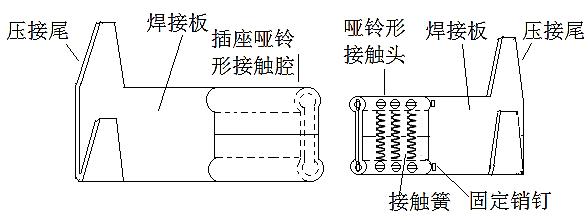 电动车高压矩形连接器端子的设计技术