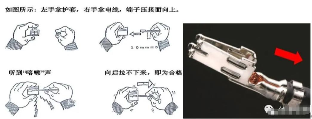 线束厂如何控制生产过程,管控产品质量