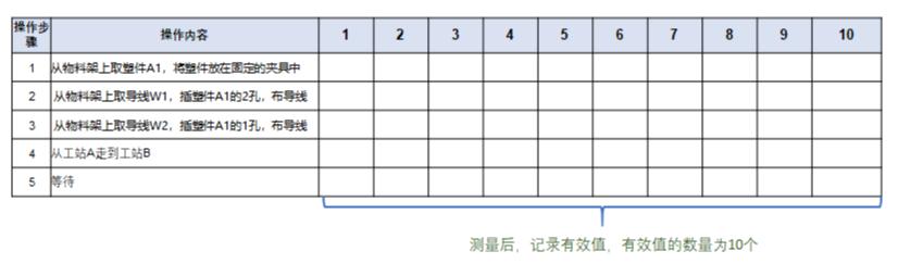 线束工艺设计的最终确认方法与流程