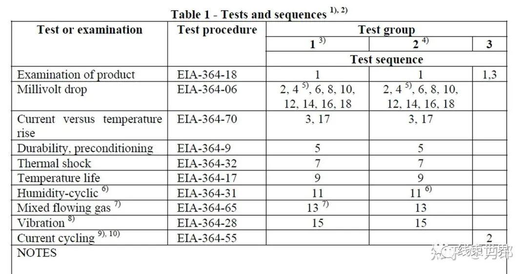 谈谈连接器额定电流测试标准EIA 364-1004
