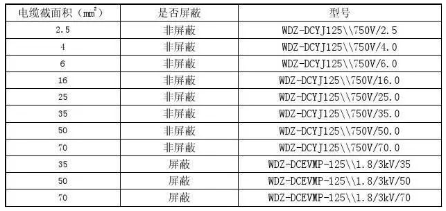 电动汽车高压线束技术规范(详细)