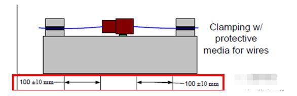 线束工程师:线束接触不良或引发车辆熄火 奇瑞召回8.3万辆汽车(总结评价)