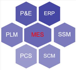 谈汽车线束制造数字化HMES推进与实施