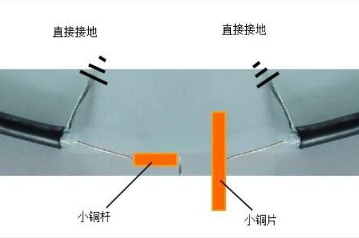 一文看懂屏蔽线的原理及接法