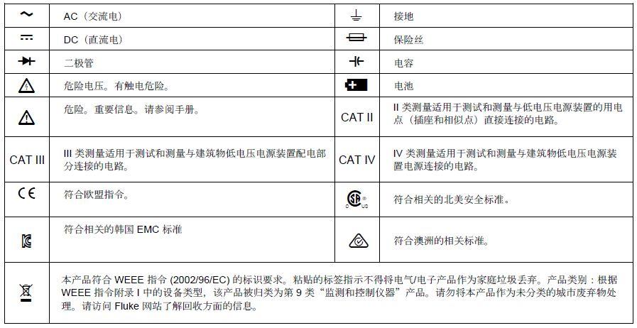 线束工程师:万用表的使用方法图解、使用口诀(附钳表)