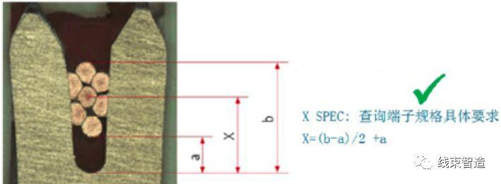端子剖面不良分析及解决方案(二)