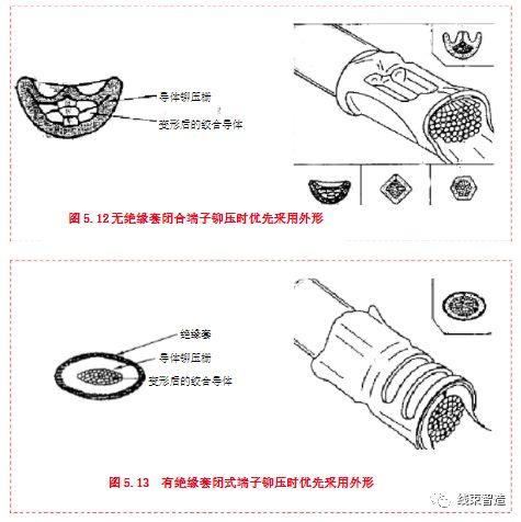 8个线束生产工艺流程介绍