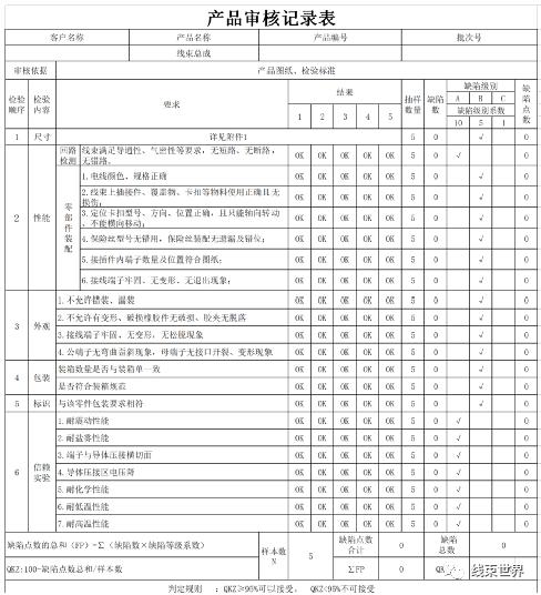 线束产品审核作业程序