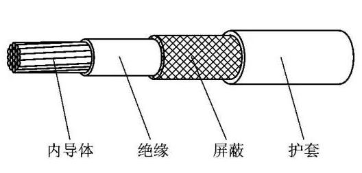 线缆绝缘层材料及性能对比分析