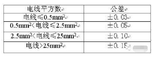 详解线束端子的剖面分析