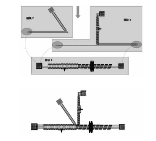 线束模块化KSK设计方法介绍