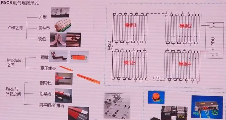 汽车高压线束导线选型的3种方法